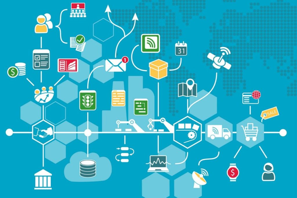 Интеграция в единый цифровой рынок